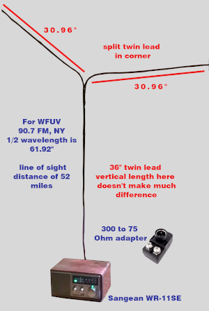 Antenna for WFUV 90.7 MHz FM