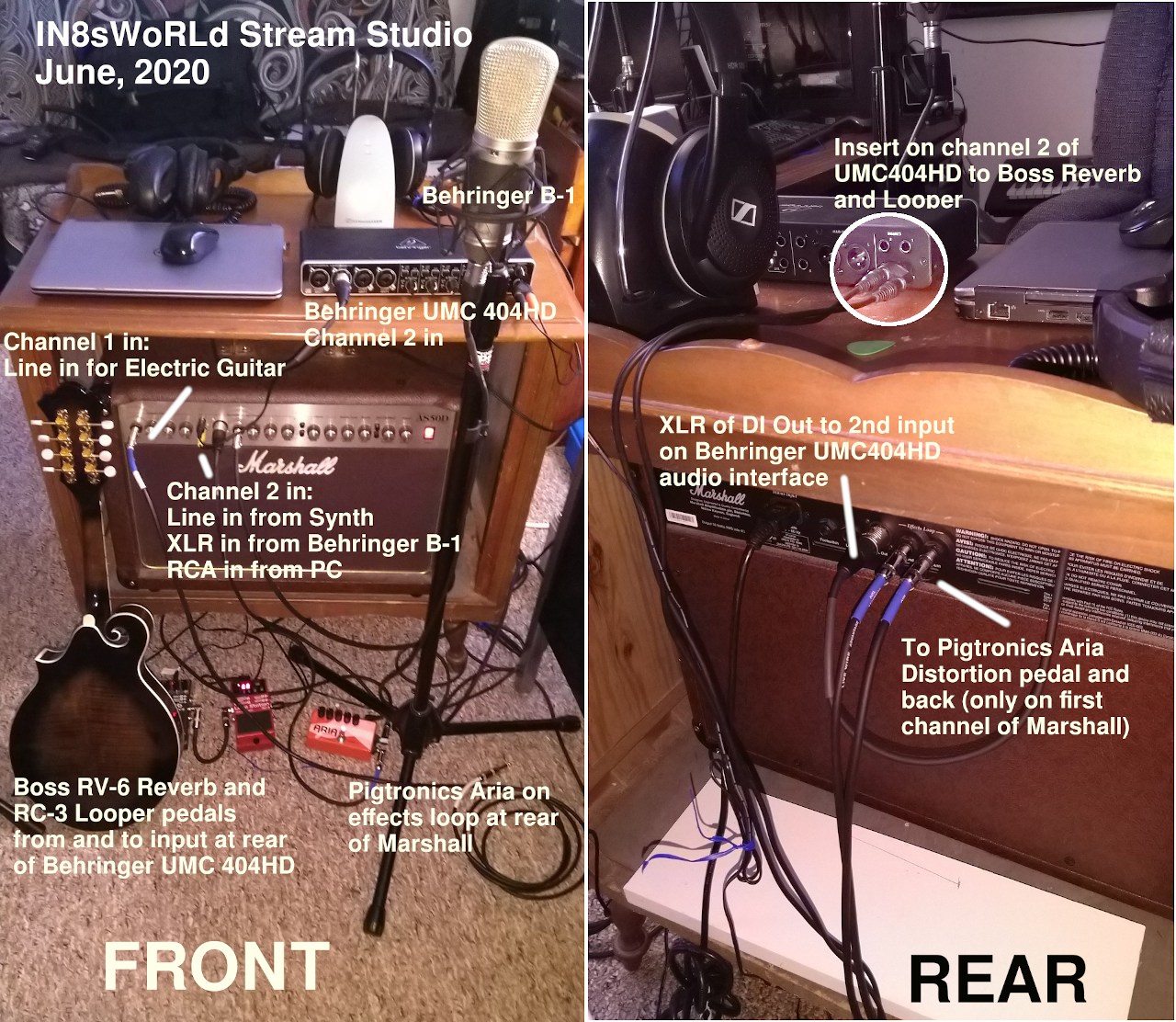 Studio setup in 2020